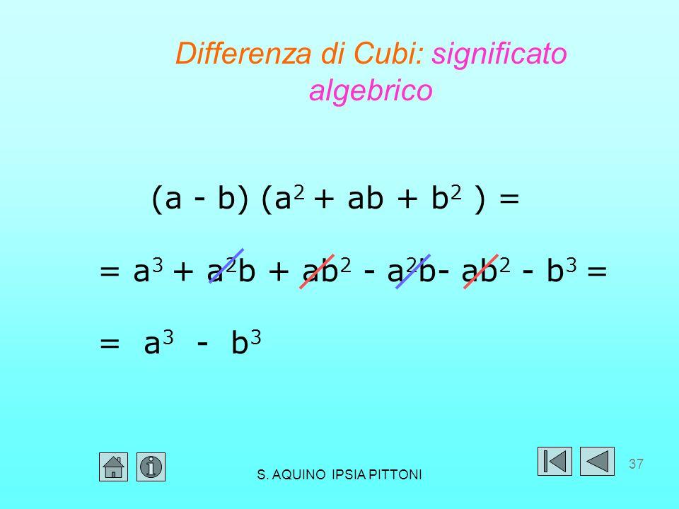 Differenza di Cubi: significato algebrico