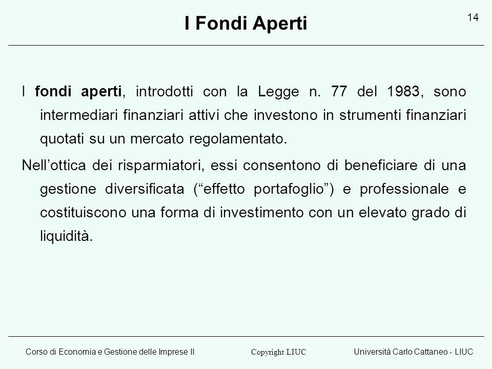 I Fondi Aperti