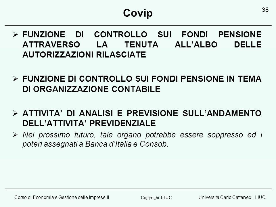 Covip FUNZIONE DI CONTROLLO SUI FONDI PENSIONE ATTRAVERSO LA TENUTA ALL'ALBO DELLE AUTORIZZAZIONI RILASCIATE.