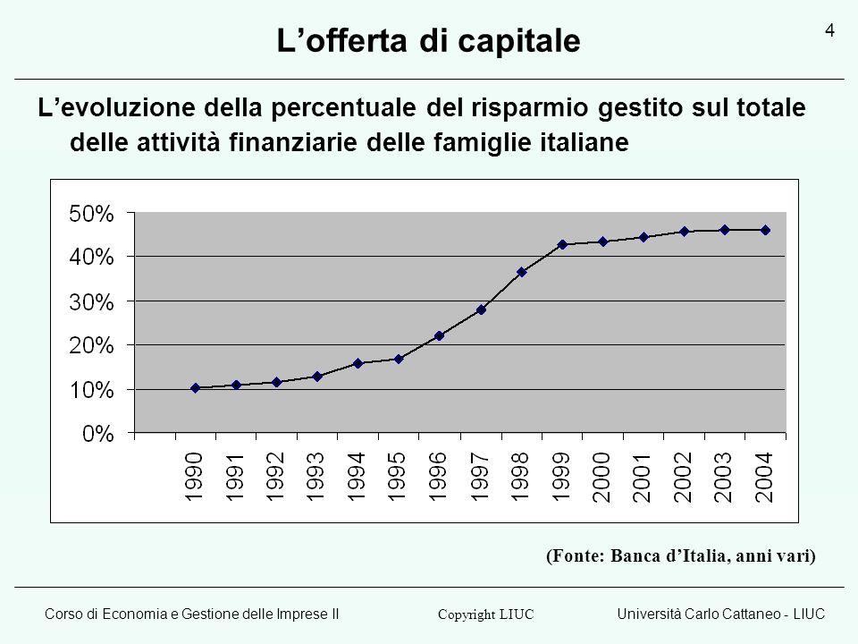 L'offerta di capitale L'evoluzione della percentuale del risparmio gestito sul totale delle attività finanziarie delle famiglie italiane.