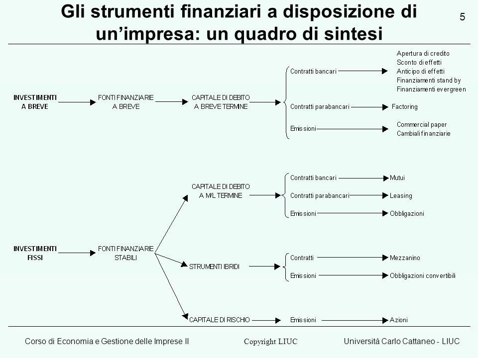 Gli strumenti finanziari a disposizione di un'impresa: un quadro di sintesi