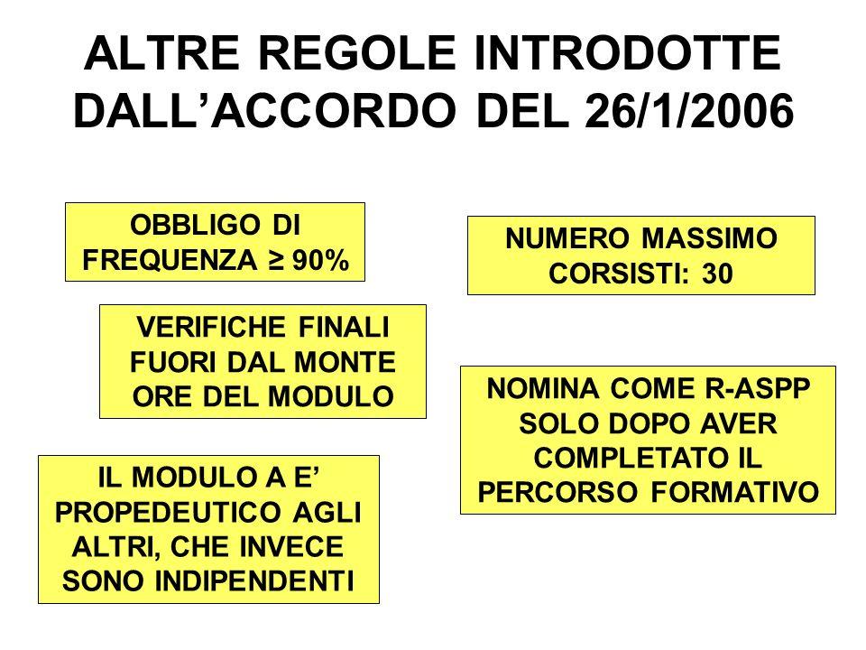 ALTRE REGOLE INTRODOTTE DALL'ACCORDO DEL 26/1/2006