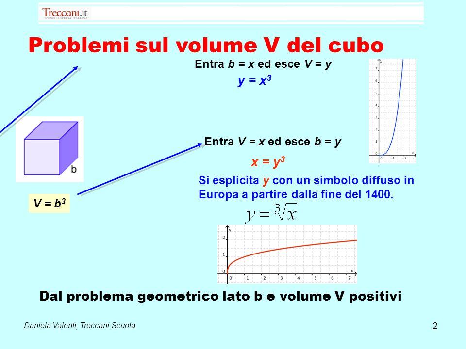 Problemi sul volume V del cubo