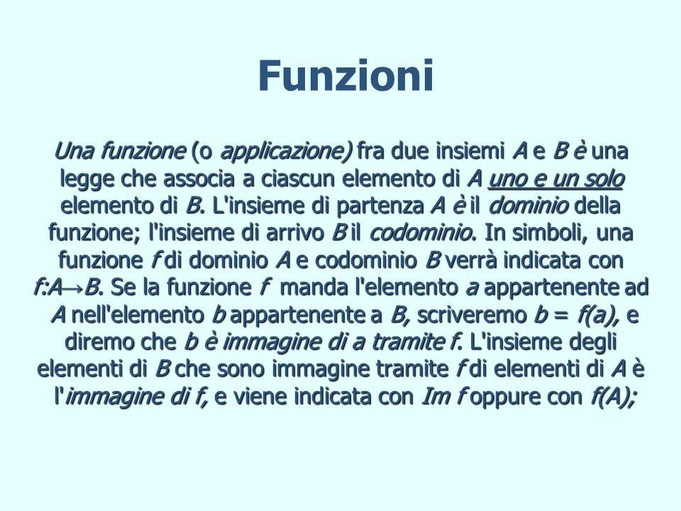 Funzioni Una funzione (o applicazione) fra due insiemi A e B è una