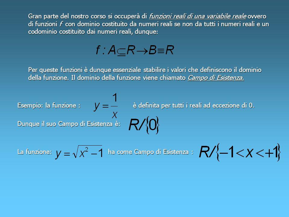 Esempio: la funzione : è definita per tutti i reali ad eccezione di 0.