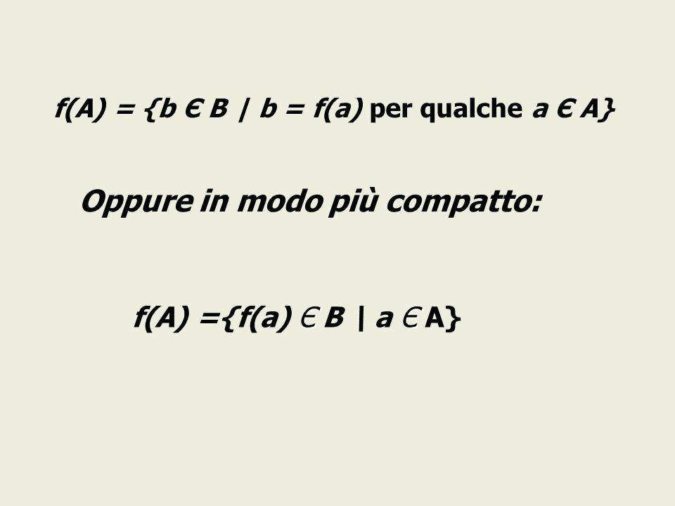 f(A) = {b Є B | b = f(a) per qualche a Є A}