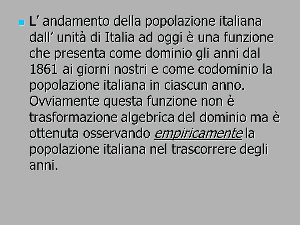 L' andamento della popolazione italiana dall' unità di Italia ad oggi è una funzione che presenta come dominio gli anni dal 1861 ai giorni nostri e come codominio la popolazione italiana in ciascun anno.
