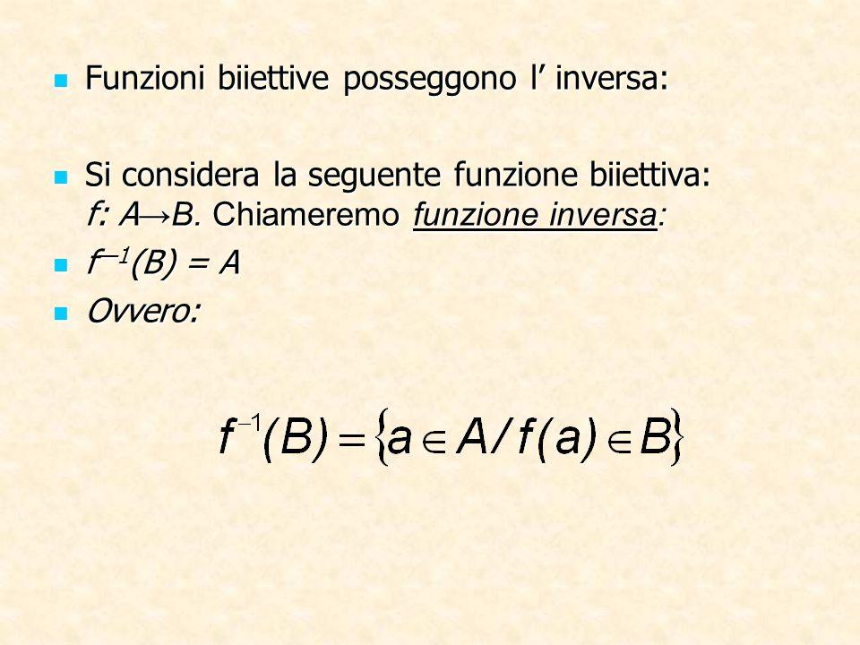 Funzioni biiettive posseggono l' inversa:
