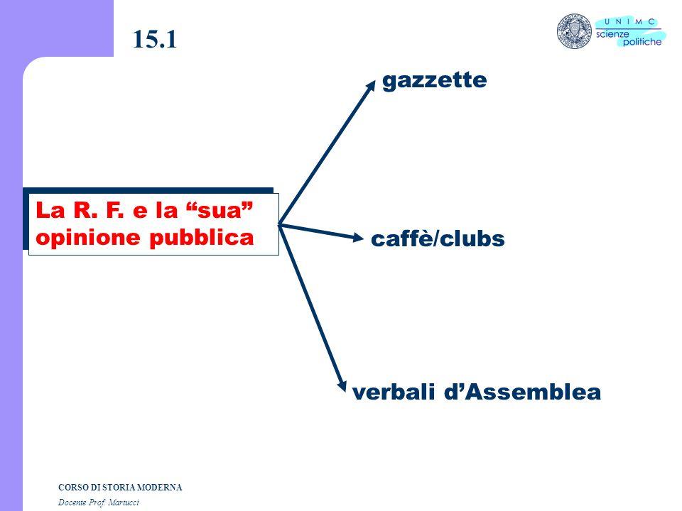 15.1 gazzette La R. F. e la sua opinione pubblica caffè/clubs