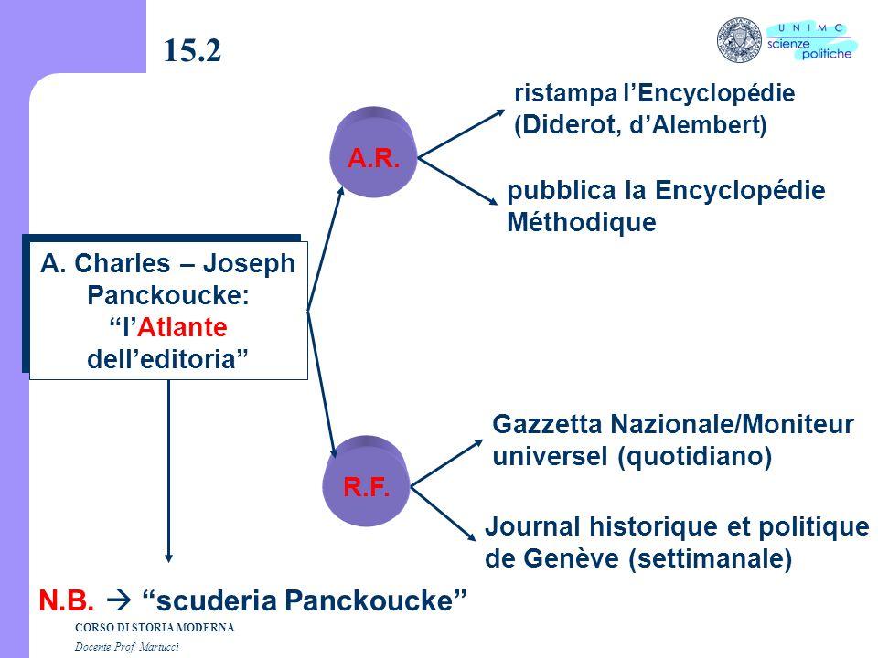 A. Charles – Joseph Panckoucke: l'Atlante dell'editoria