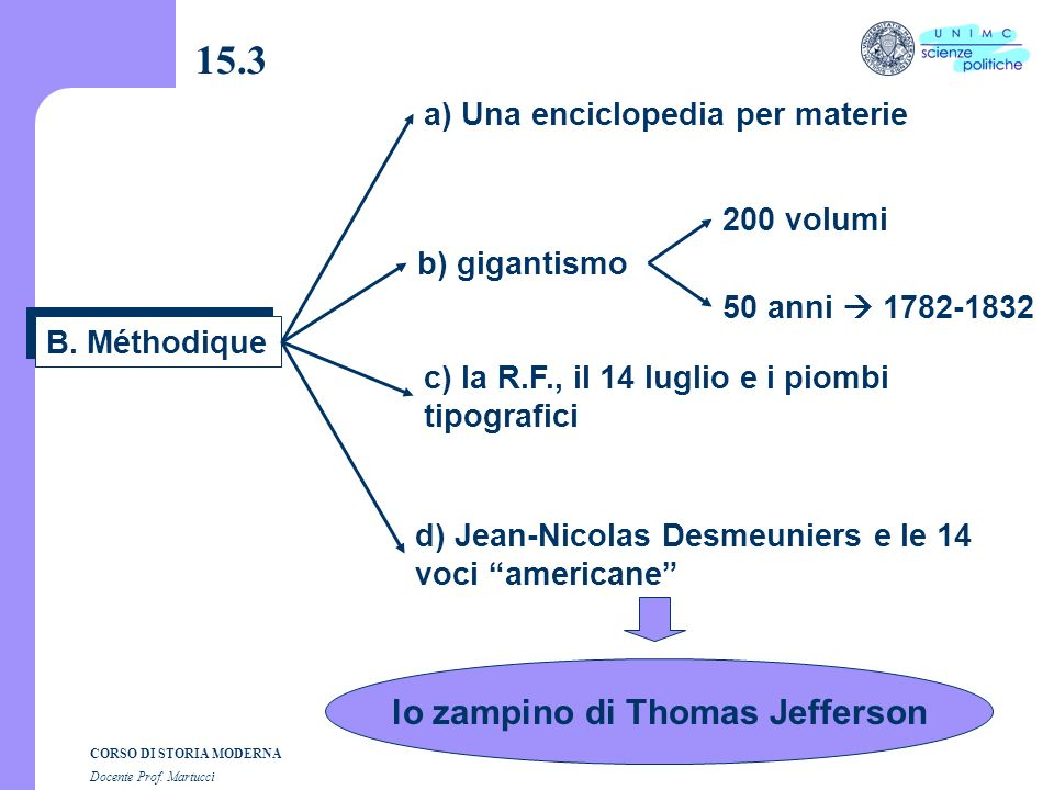 lo zampino di Thomas Jefferson