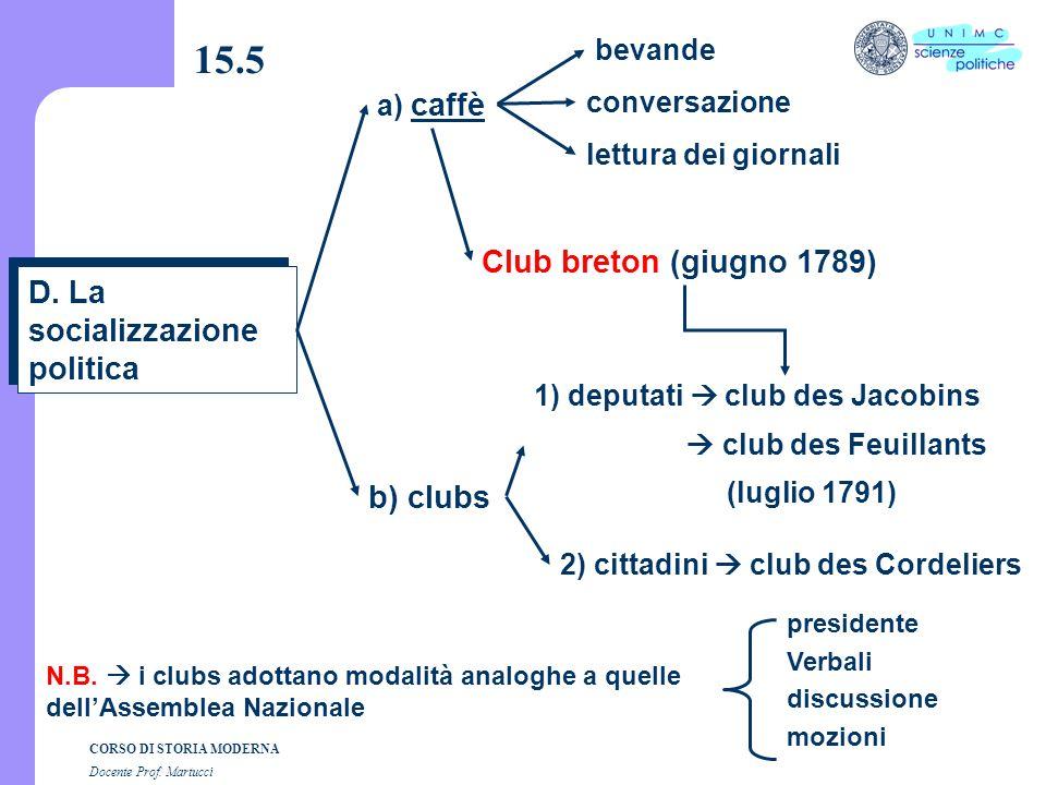 15.5 Club breton (giugno 1789) D. La socializzazione politica b) clubs