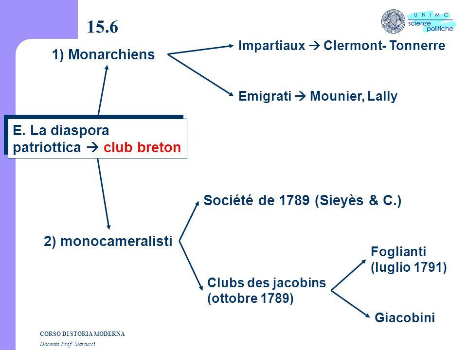 15.6 1) Monarchiens E. La diaspora patriottica  club breton