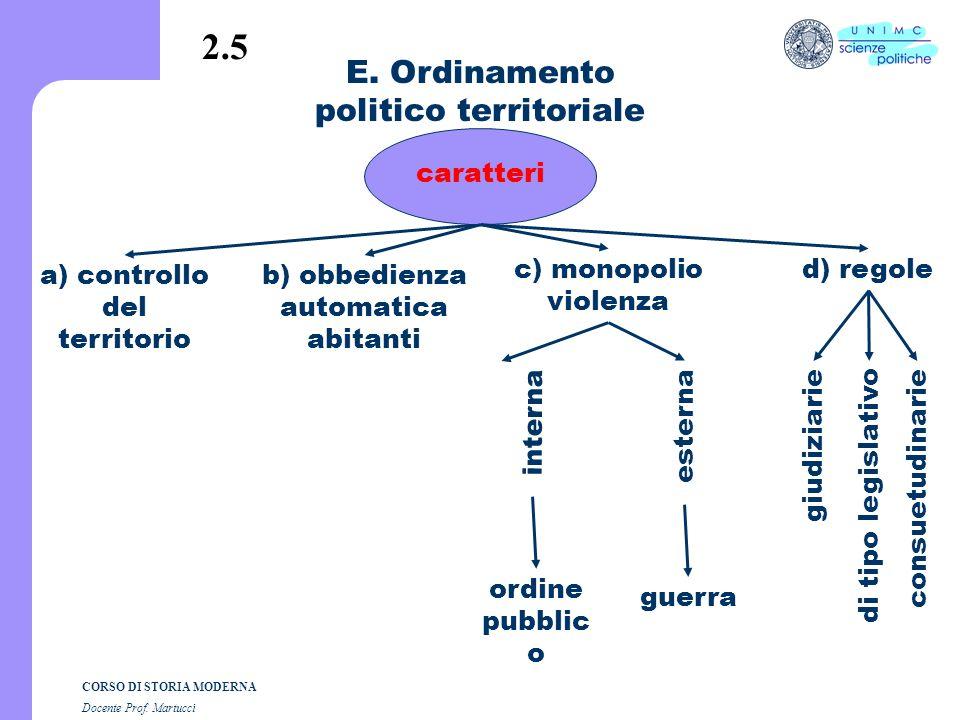 2.5 E. Ordinamento politico territoriale caratteri