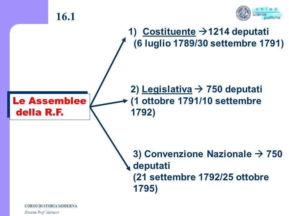 16.1 Costituente 1214 deputati (6 luglio 1789/30 settembre 1791)