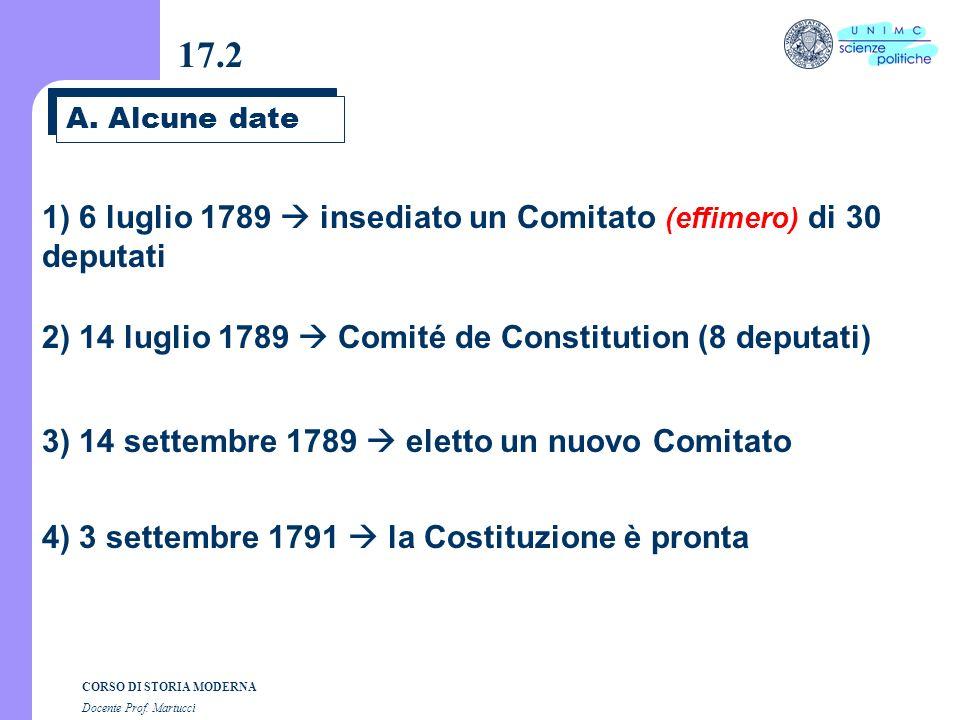 17.2 A. Alcune date. 1) 6 luglio 1789  insediato un Comitato (effimero) di 30 deputati. 2) 14 luglio 1789  Comité de Constitution (8 deputati)