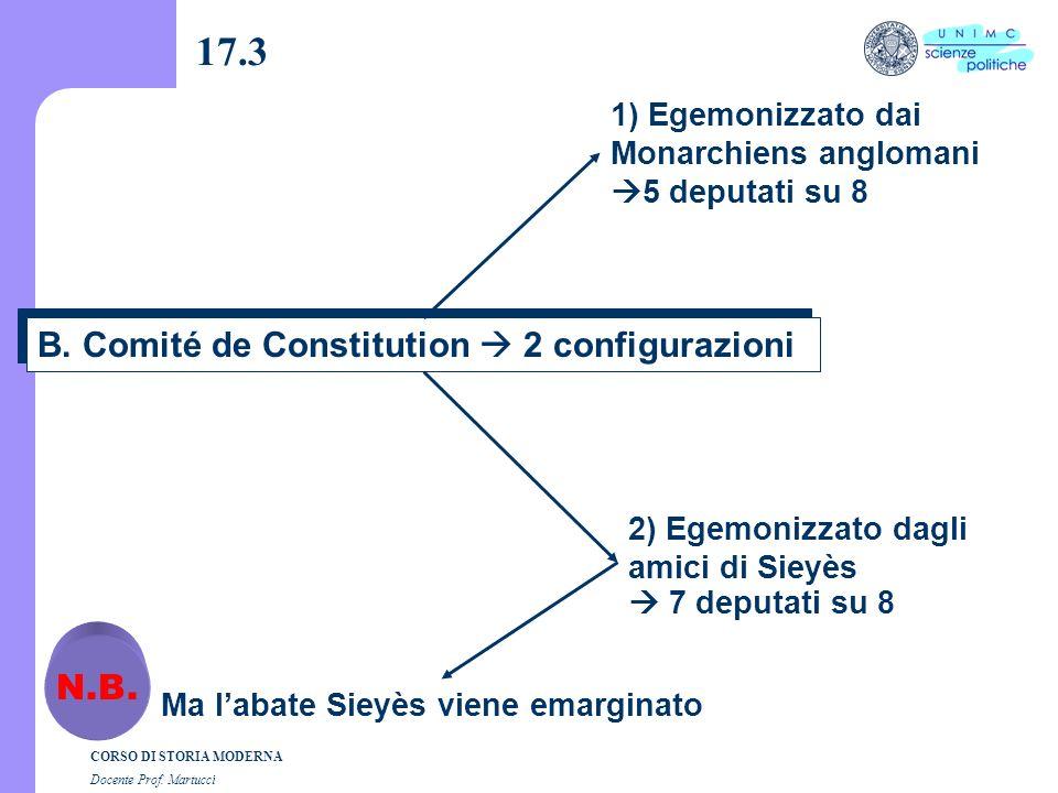 17.3 B. Comité de Constitution  2 configurazioni N.B.