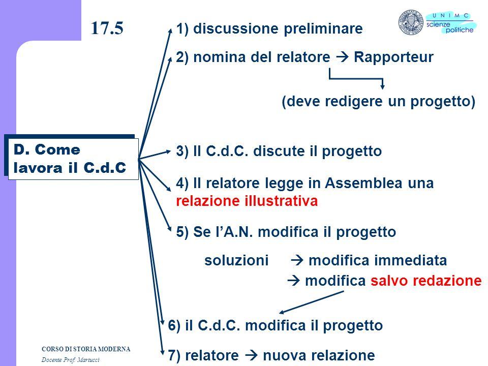 17.5 1) discussione preliminare 2) nomina del relatore  Rapporteur