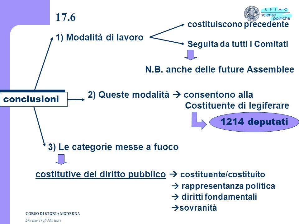 17.6 1) Modalità di lavoro N.B. anche delle future Assemblee