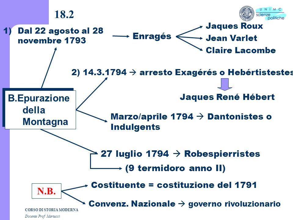 18.2 B.Epurazionedella Montagna N.B. Enragés