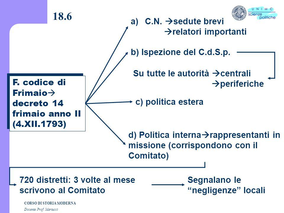 18.6 C.N. sedute brevi relatori importanti b) Ispezione del C.d.S.p.