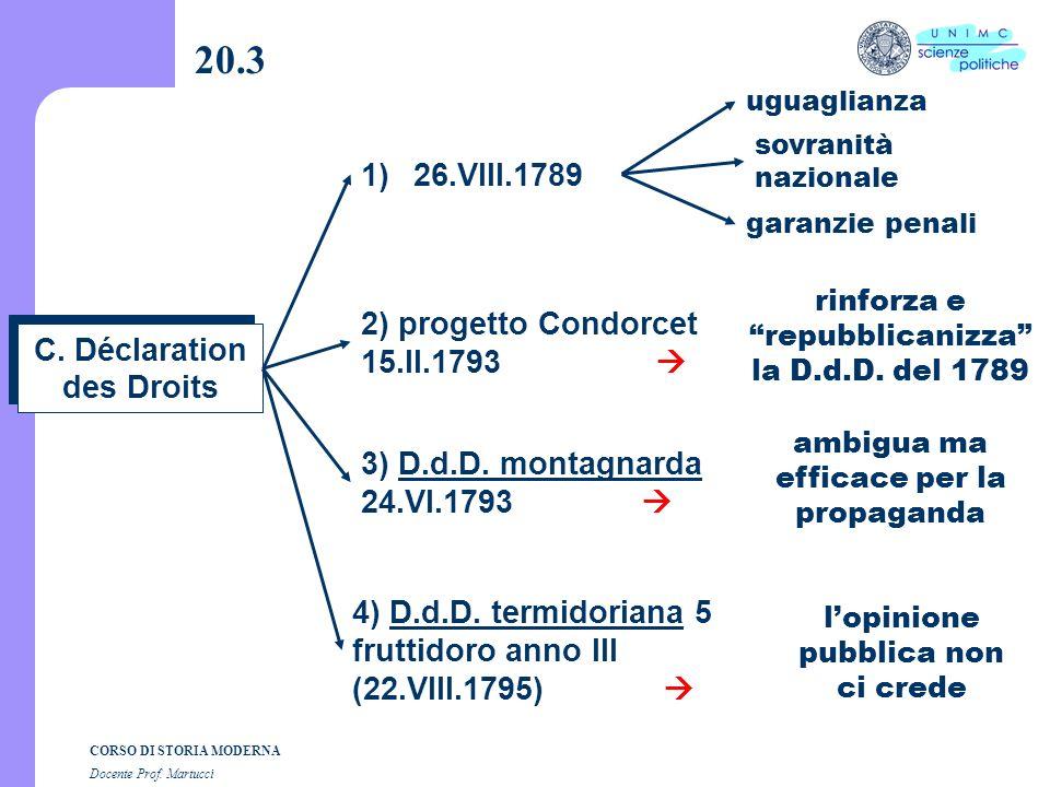 20.3 26.VIII.1789 2) progetto Condorcet 15.II.1793 