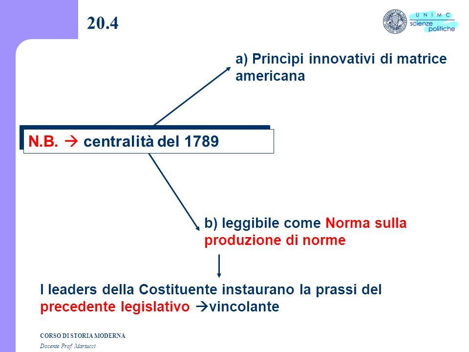 20.4 a) Princìpi innovativi di matrice americana. N.B.  centralità del 1789. b) leggibile come Norma sulla produzione di norme.