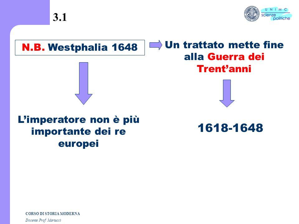 3.1 1618-1648 Un trattato mette fine alla Guerra dei Trent'anni