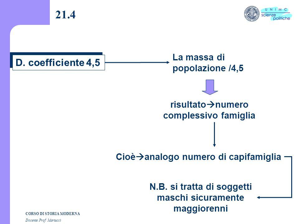 21.4 D. coefficiente 4,5 La massa di popolazione /4,5