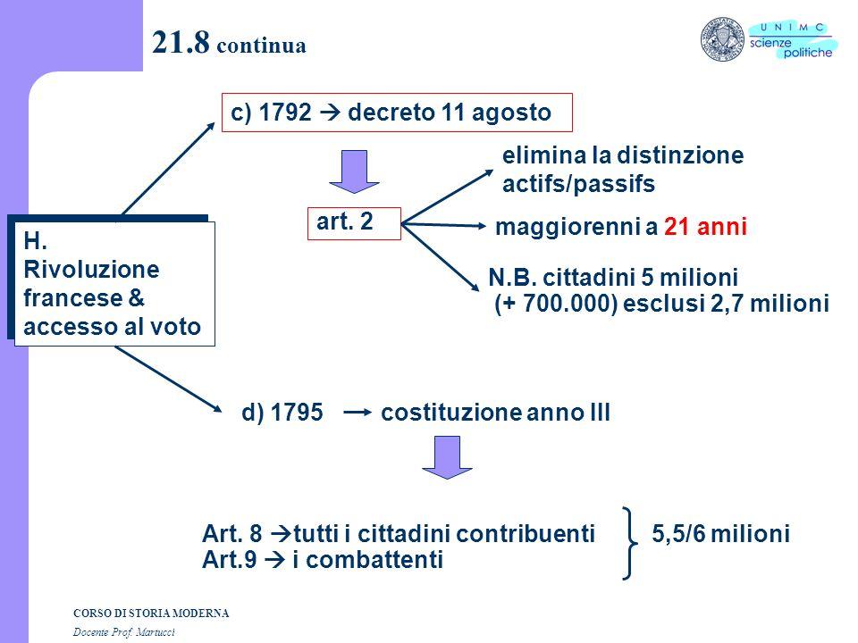 21.8 continua c) 1792  decreto 11 agosto