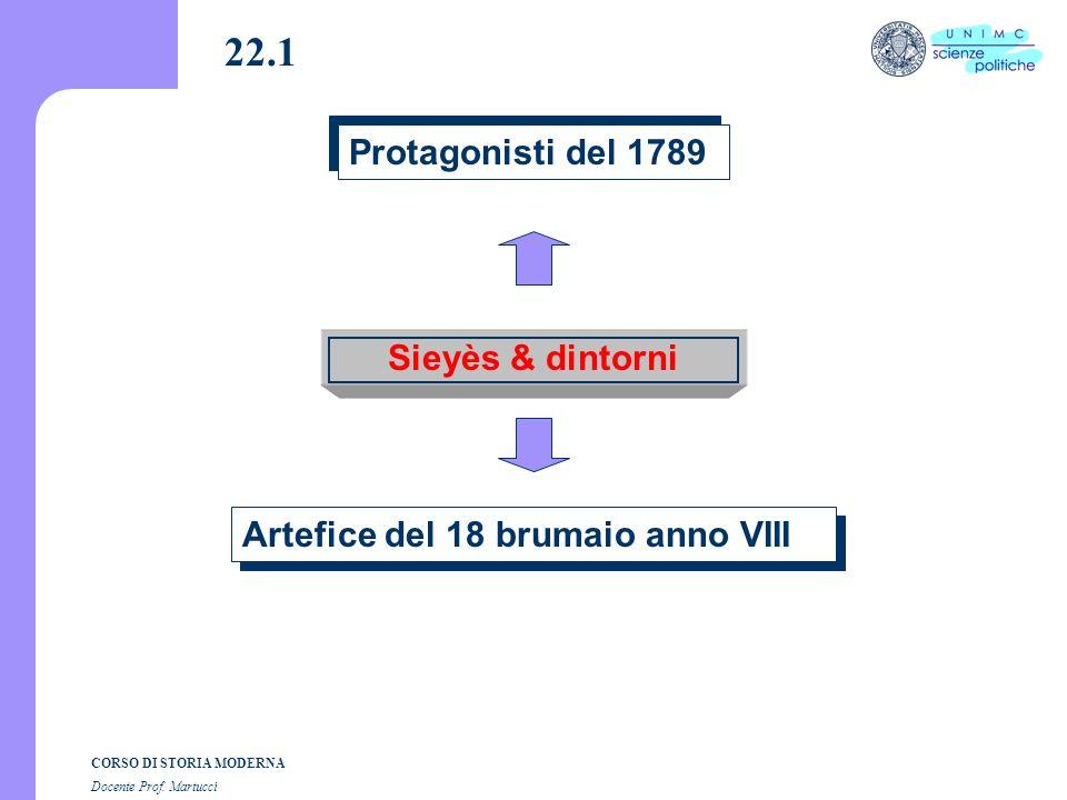 22.1 Protagonisti del 1789 Sieyès & dintorni