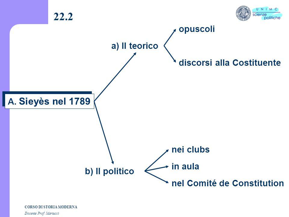 22.2 opuscoli a) Il teorico discorsi alla Costituente