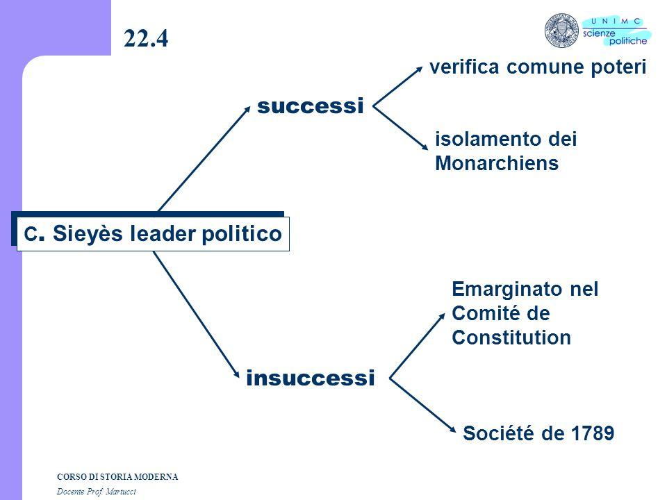 22.4 successi insuccessi verifica comune poteri