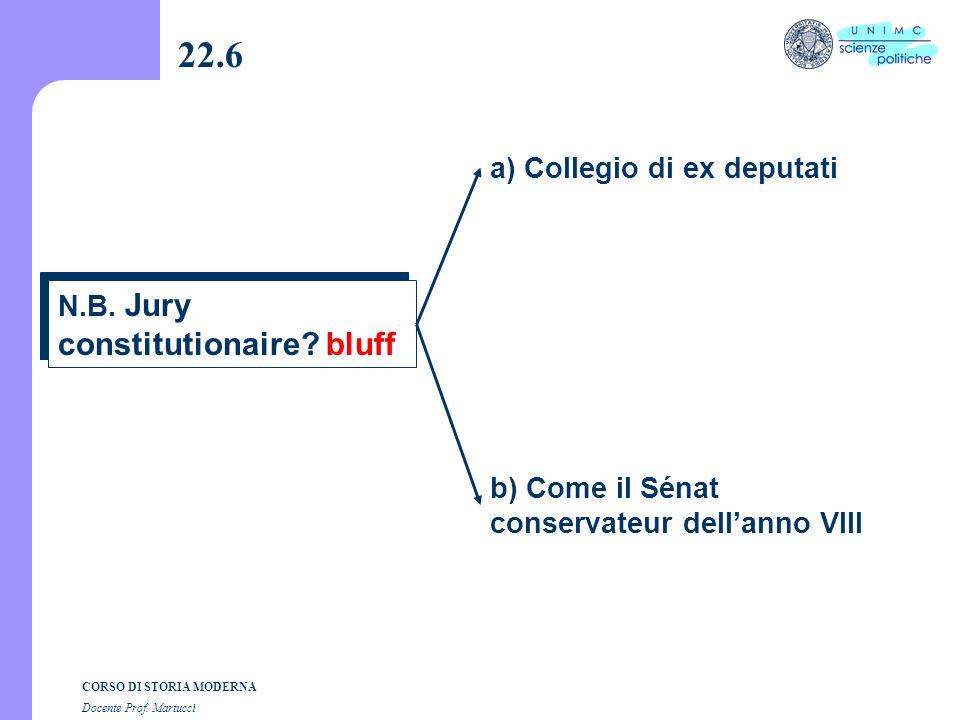 22.6 a) Collegio di ex deputati N.B. Jury constitutionaire bluff