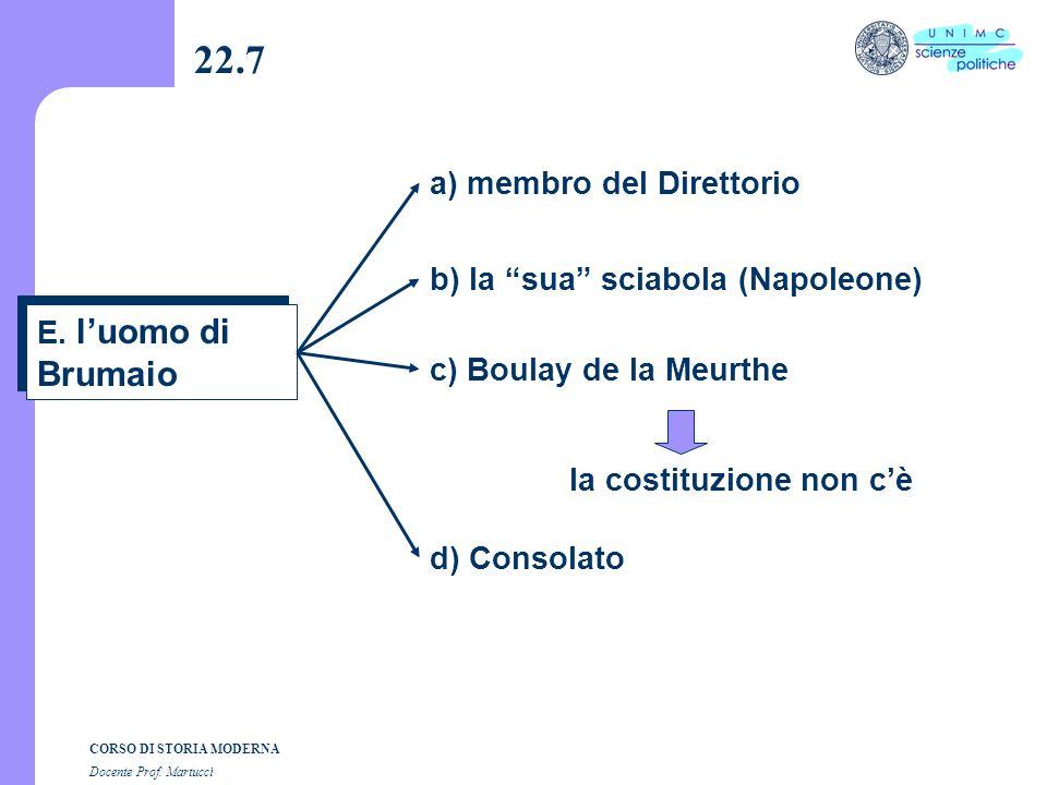 22.7 a) membro del Direttorio b) la sua sciabola (Napoleone)