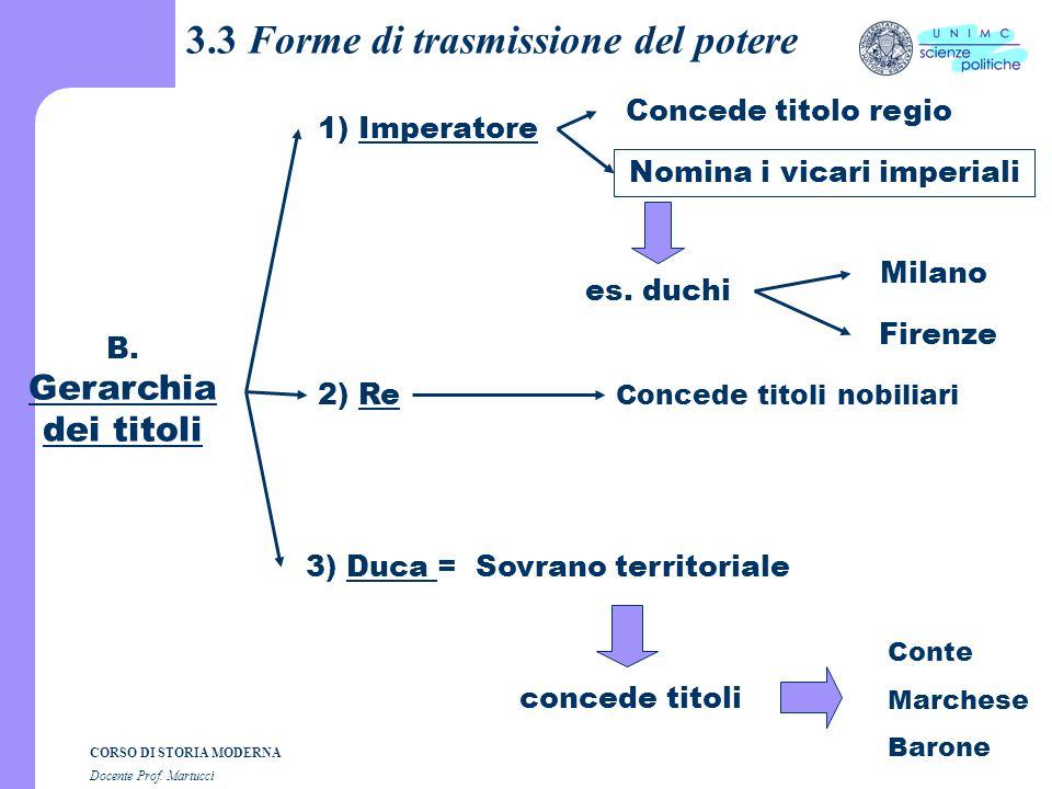 3.3 Forme di trasmissione del potere