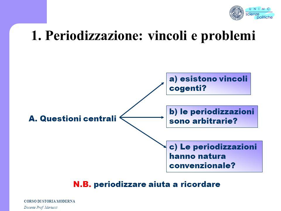 1. Periodizzazione: vincoli e problemi