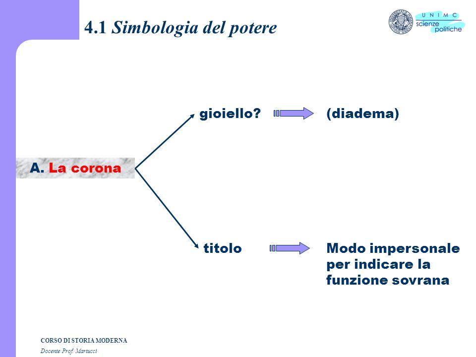 4.1 Simbologia del potere gioiello (diadema) A. La corona titolo