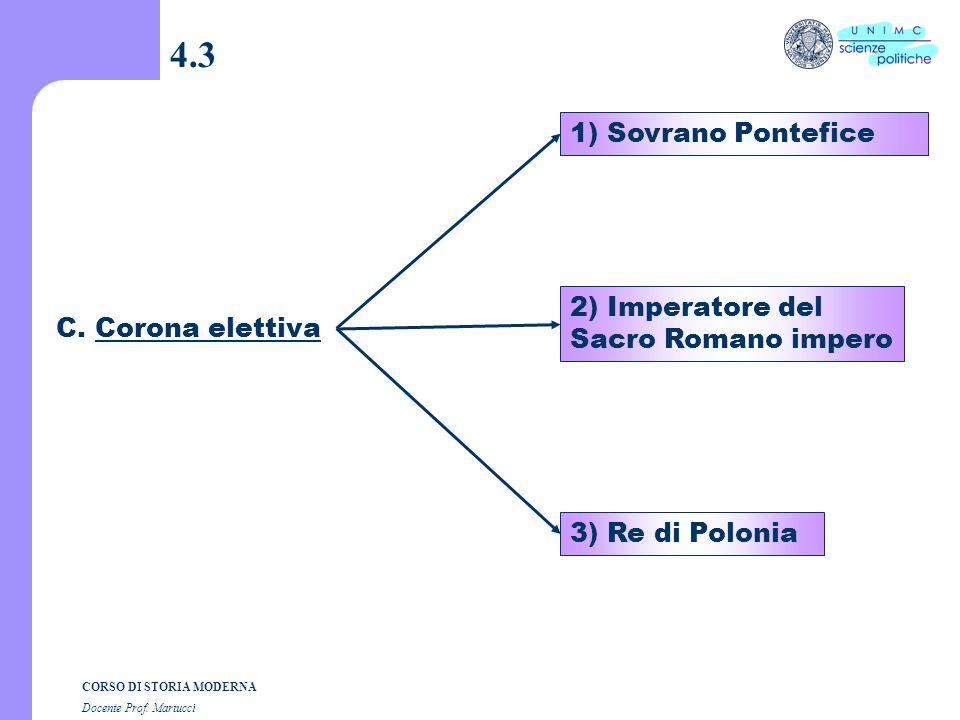 4.3 1) Sovrano Pontefice 2) Imperatore del Sacro Romano impero