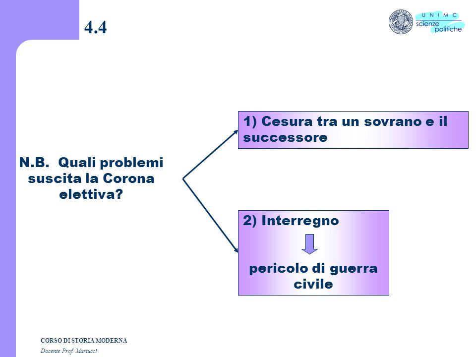 4.4 1) Cesura tra un sovrano e il successore
