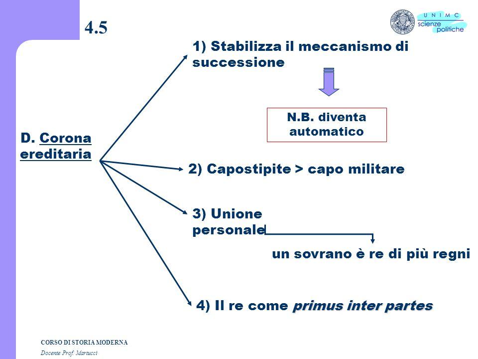 4.5 1) Stabilizza il meccanismo di successione D. Corona ereditaria