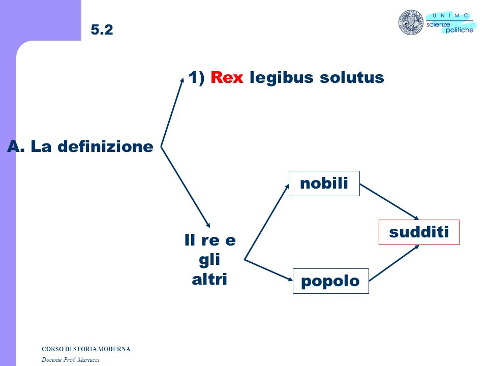 1) Rex legibus solutus A. La definizione nobili sudditi