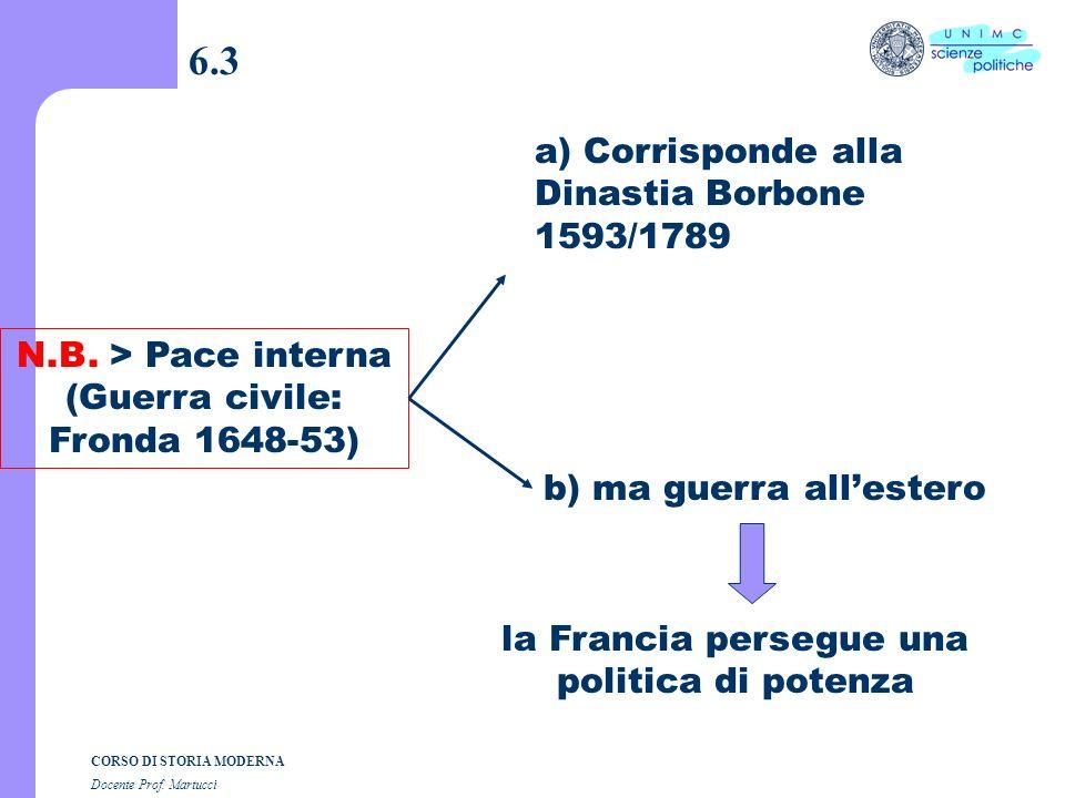 6.3 a) Corrisponde alla Dinastia Borbone 1593/1789