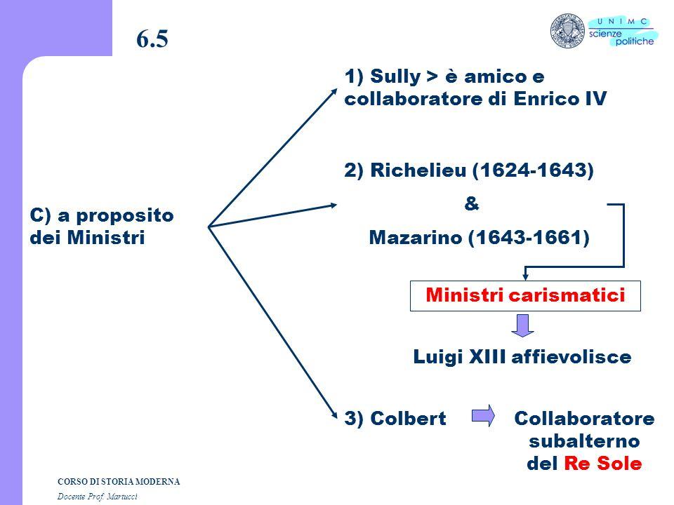 6.5 1) Sully > è amico e collaboratore di Enrico IV