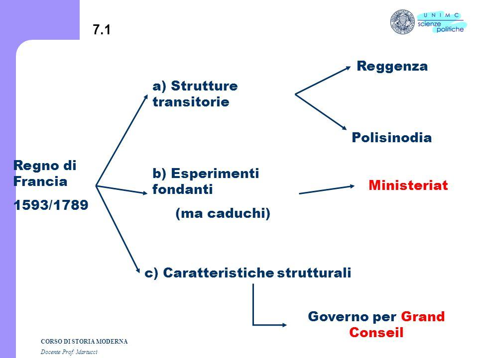 Governo per Grand Conseil