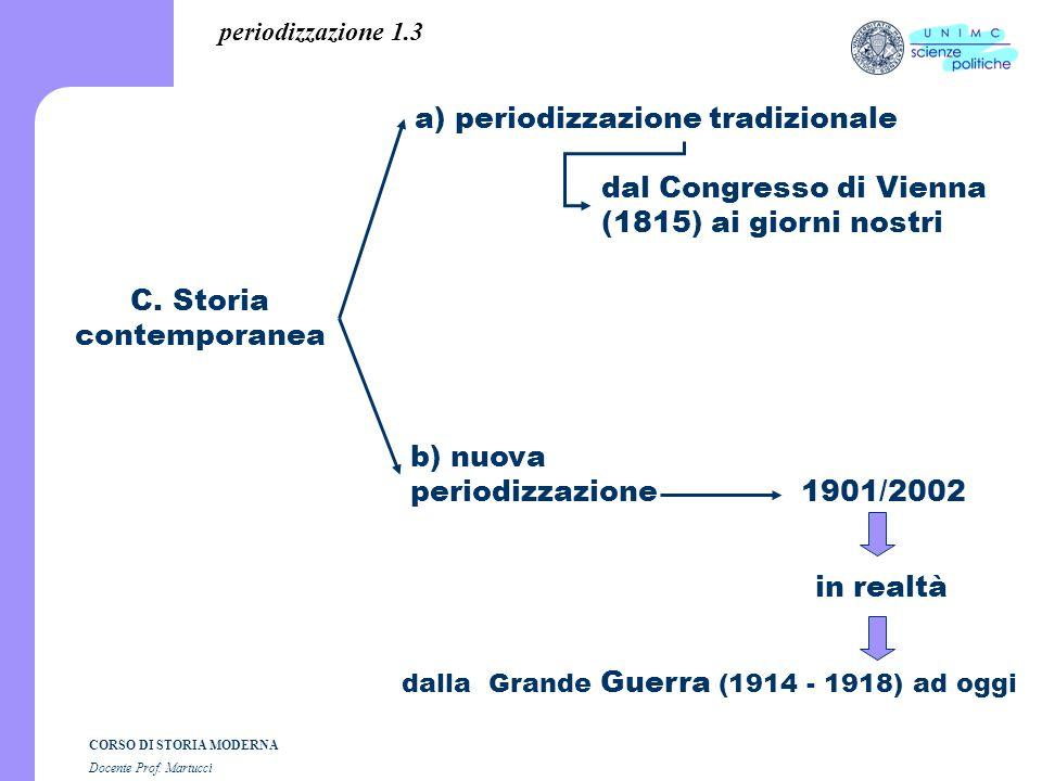 C. Storia contemporanea