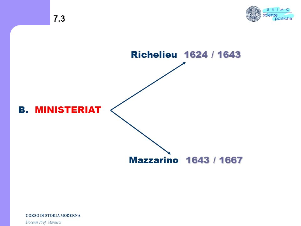 7.3 Richelieu 1624 / 1643 B. MINISTERIAT Mazzarino 1643 / 1667