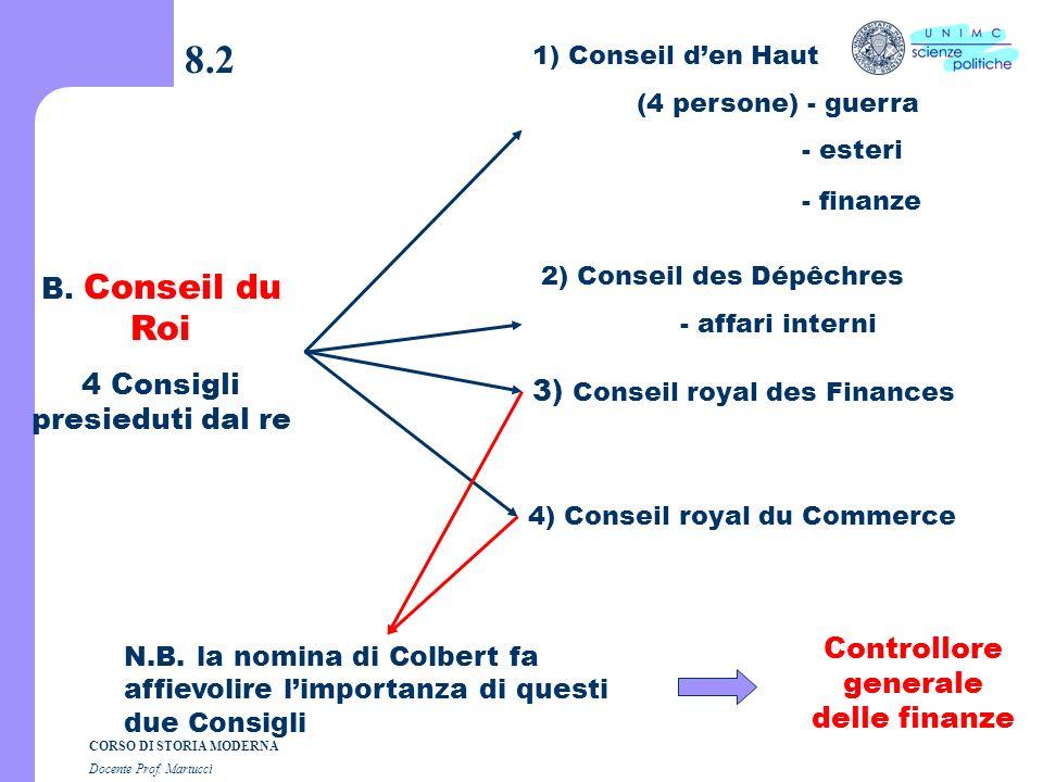 8.2 B. Conseil du Roi 4 Consigli presieduti dal re