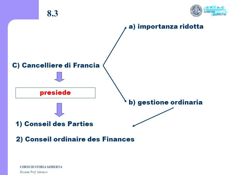 8.3 a) importanza ridotta C) Cancelliere di Francia presiede