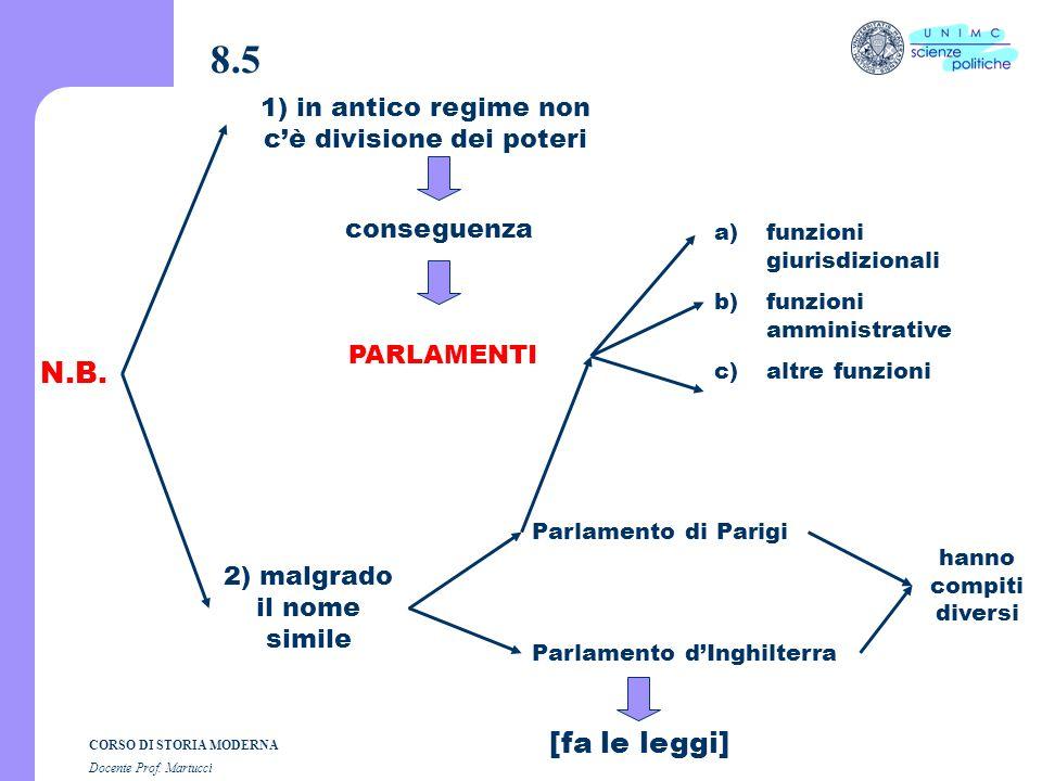 8.5 1) in antico regime non c'è divisione dei poteri. conseguenza. funzioni giurisdizionali. funzioni amministrative.
